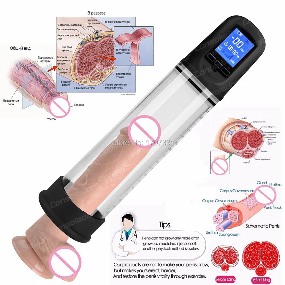 LCD Penis Enlarger Pump Rechargeable Penis Pump Powerful USB Automatic Device Pro Extender Enhancer,Enlargement Sex Toys For Me|Penis Pump| - AliExpress