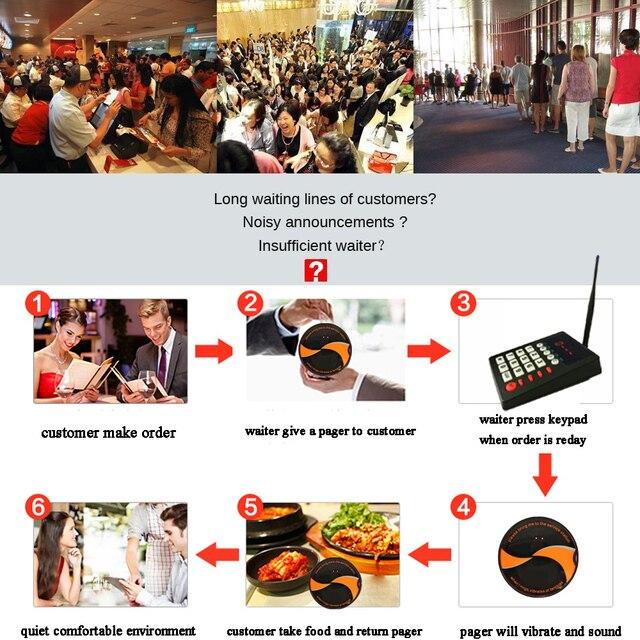 Téléavertisseur de Restaurant système dappel de mise en file dattente sans fil 1 émetteur 999 canaux avec 10 ou 20 téléavertisseurs de caboteur Restaurant café