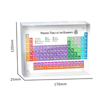 Kids Student Learning Tool Acrylic Colour Periodic Table Of Elements Display Holder School Teaching Supplies Home Decor Gifts