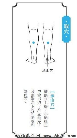 半夜抽筋痛醒?中醫1穴位1茶飲改善小腿抽筋