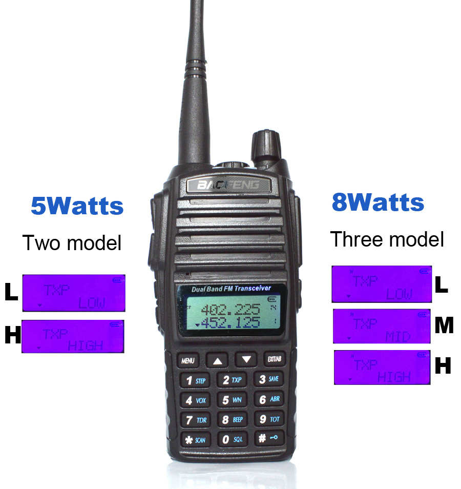 Image 4 - Hot Portable Radio Walkie Talkie Baofeng UV 82 Dual PTT Button 