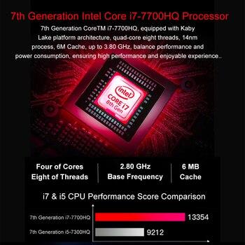 "15.6"" Laptop Intel Core i7-7700HQ Quad Core NVIDIA GTX1060 6G DDR4 8GB+512GB M.2 SSD Windows 10 144Hz HDMI Gigabit RJ45 5G WIFI 1"