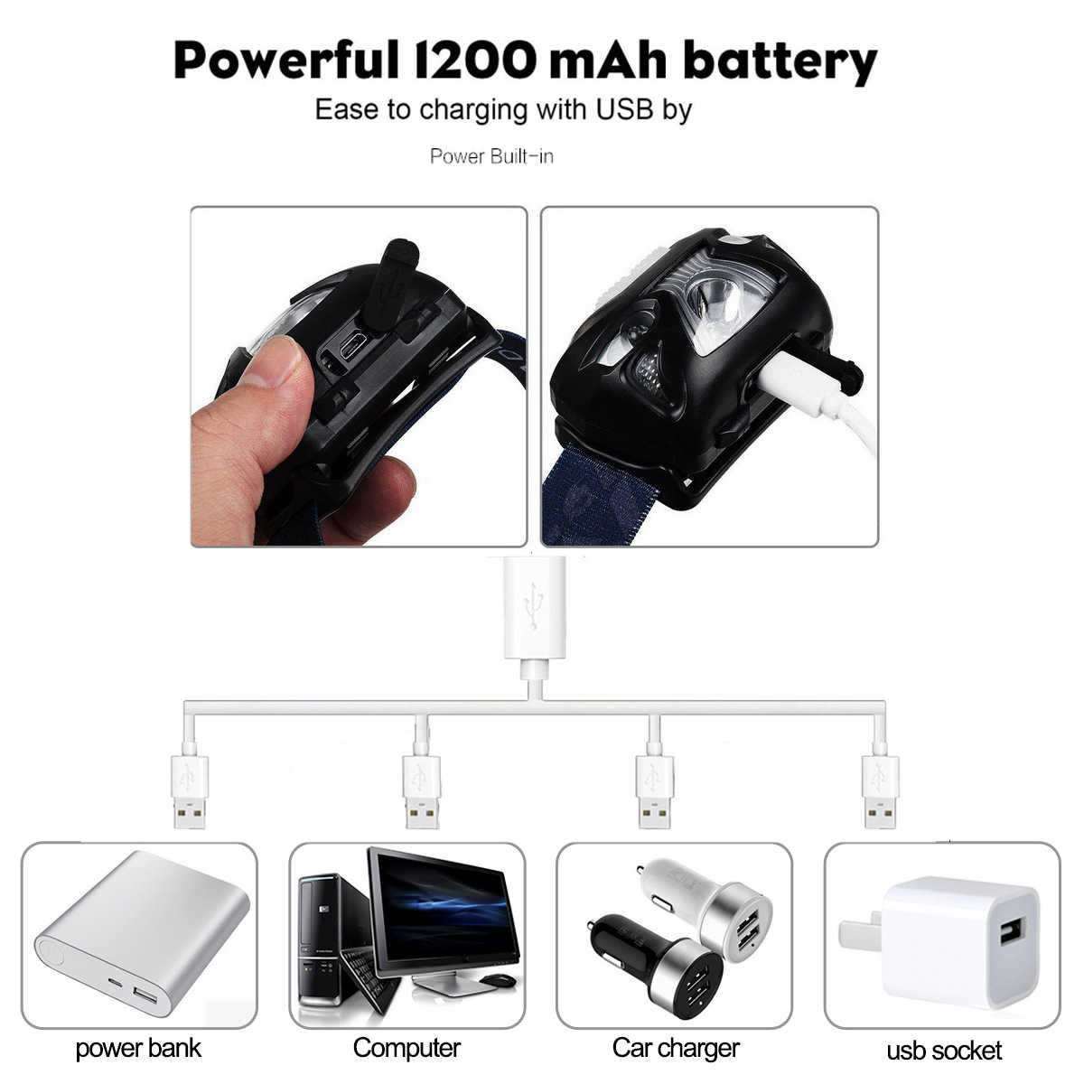 10000Lm Powerfull faro LED recargable movimiento del cuerpo Sensor cabeza linterna de acampada lámpara con USB