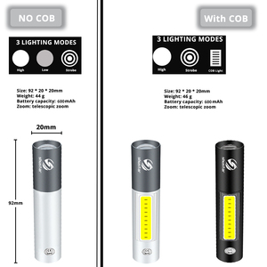 USB Rechargable Mini LED Flashlight 3 Lighting Mode Waterproof Torch Telescopic Zoom Stylish Portable Suit for Night Lighting