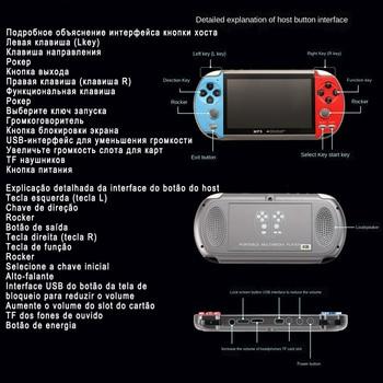 Retro Video Game Console Player Handheld Gaming Portable Portatil Mini Arcade Videogames Electronic Machine Retrogame Play Vidio 2