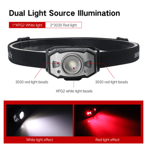 Image 2 - BORUiT B33 LED Motion IR Sensor Mini Headlamp XP G2+2*3030 Red Light 5 Mode Zoom Headlight Rechargeable Head Torch Hunting Light