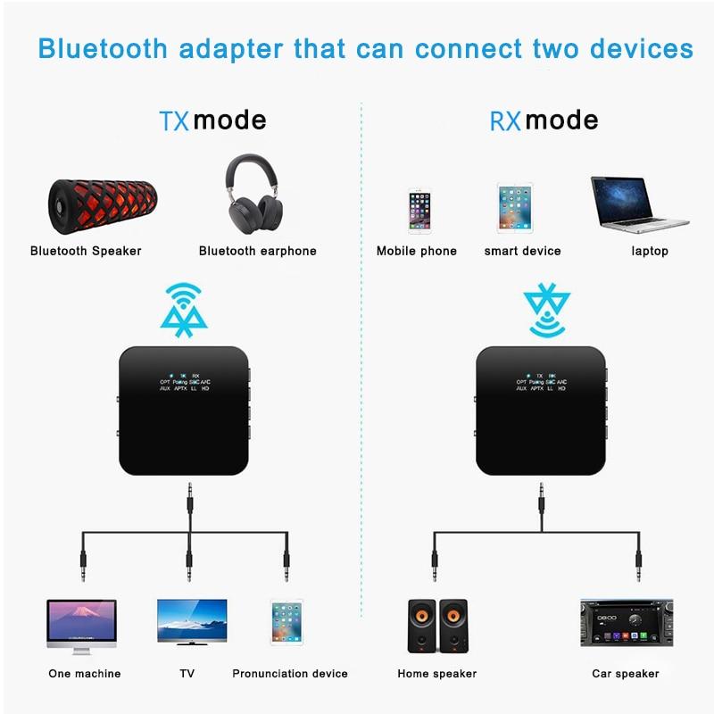 Bluetooth передатчик приемник адаптер оптический цифровой 35