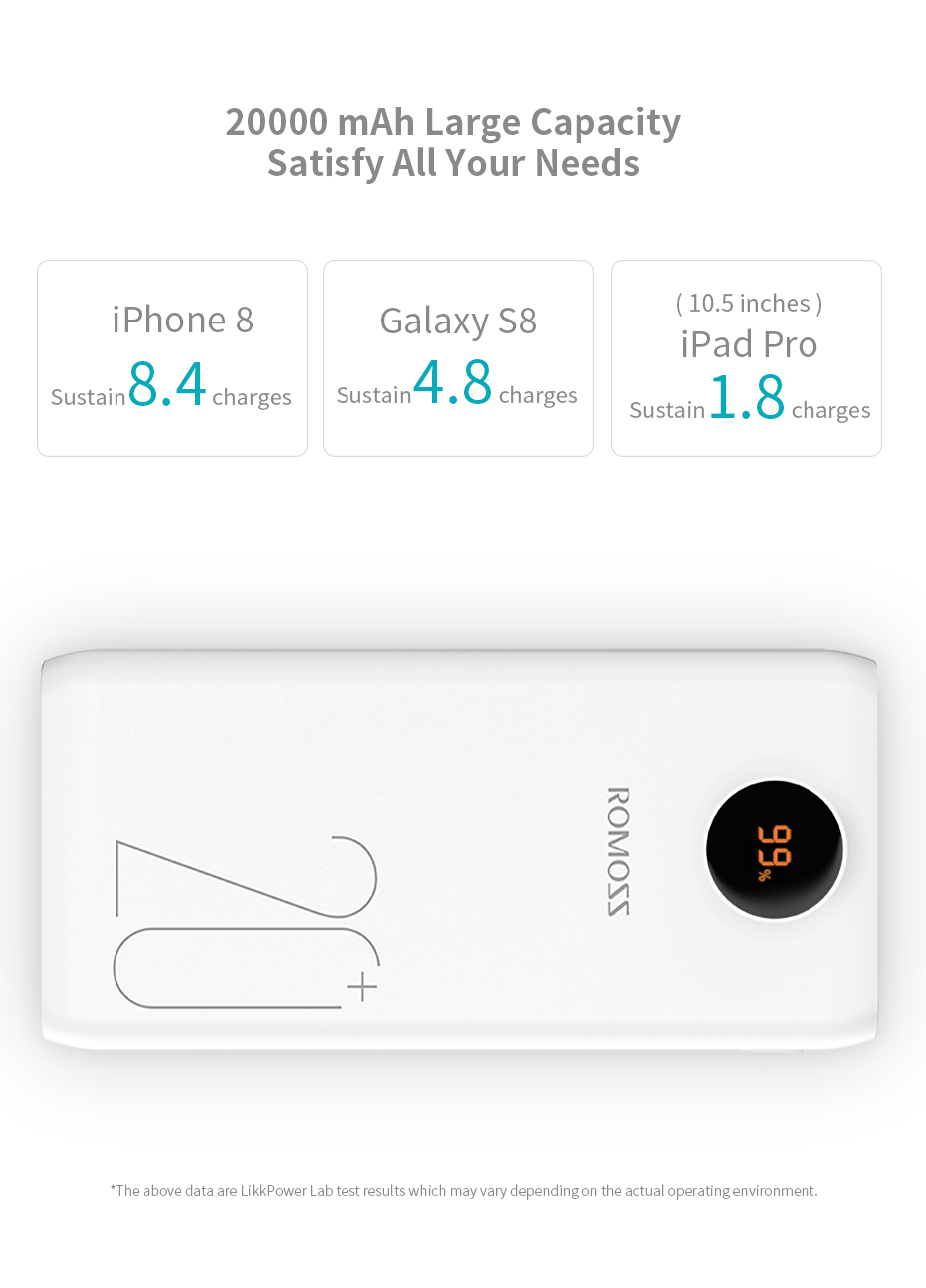 ramoss sw20 quick charge pro