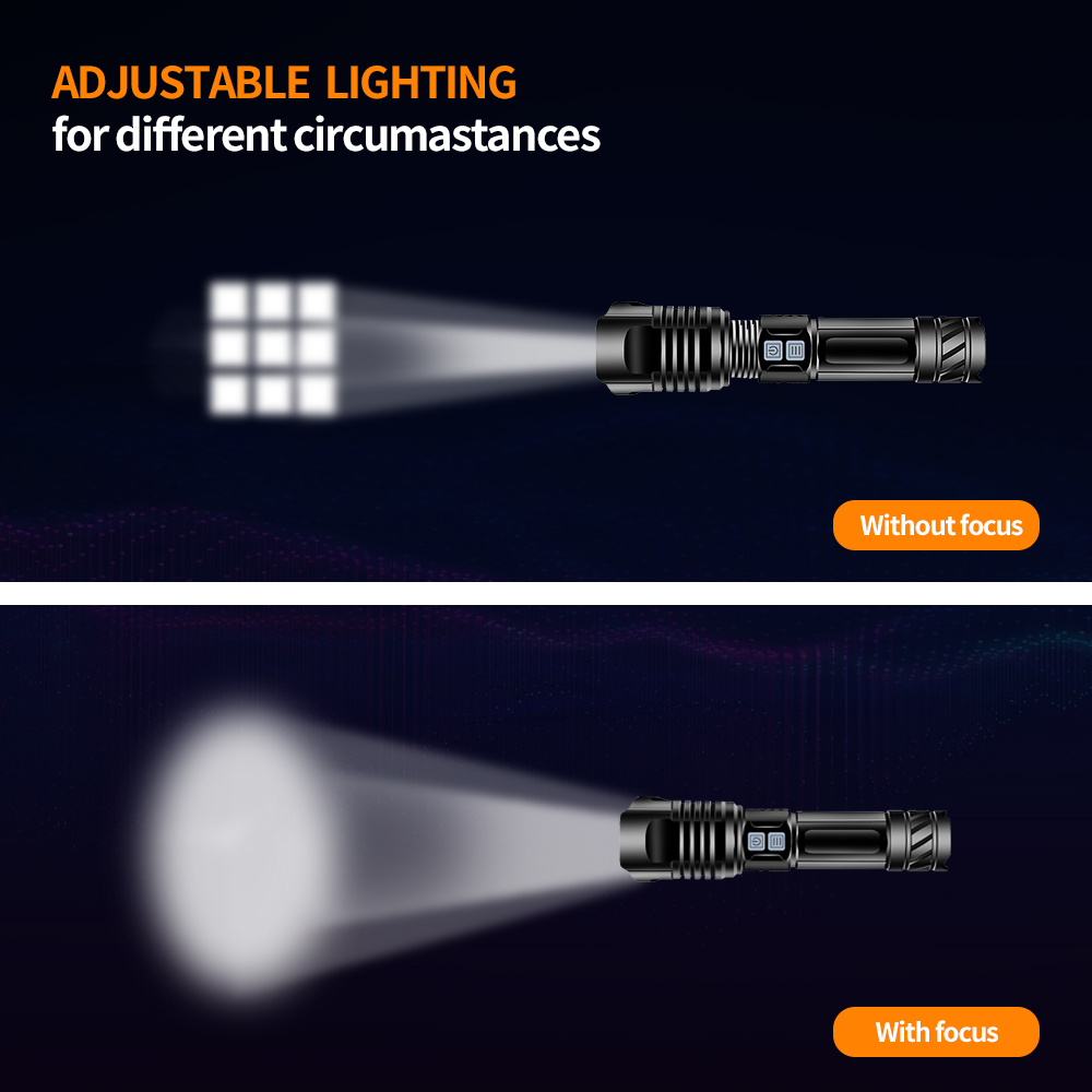 cheapest 8000LM LED Pocket Tactical Flashlight Super Bright Magnetic Torch with Cob Sidelight Waterproof Zoomable 4 Modes For Outdoor