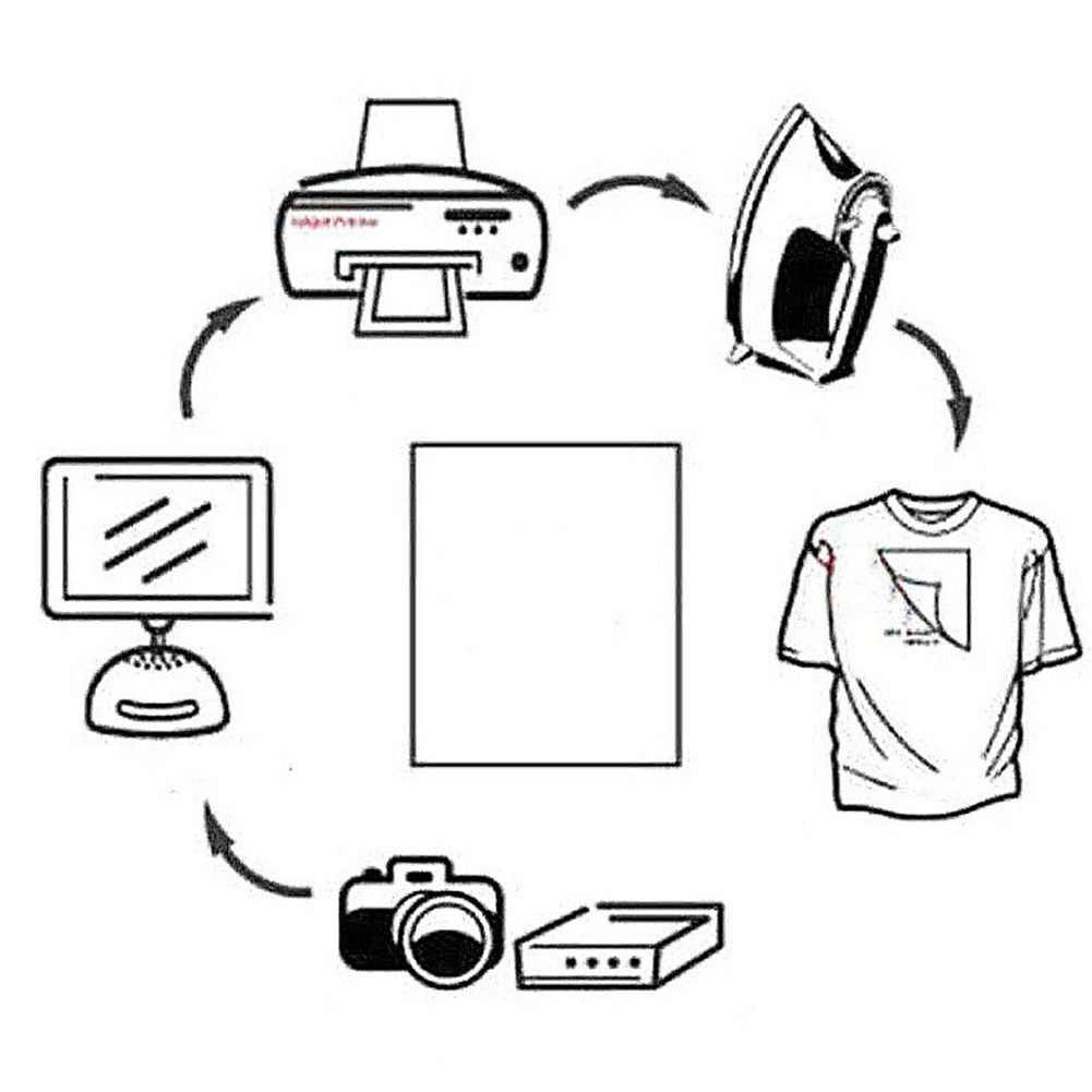 A3 A4 鉄上の画像布速乾性簡単適用 Tシャツ印刷実用 DIY インクジェットプリンタライト生地熱転写紙