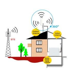 Image 3 - Уличная антенна Lintratek Omni для 800 МГц 2500 МГц 2G 3G 4G GSM ретранслятор, усилитель сотовой связи, Интернет Усилитель мобильного сигнала