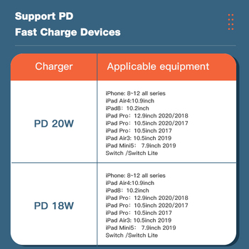 Устройство для быстрой зарядки KUULAA PD, 20 Вт 6