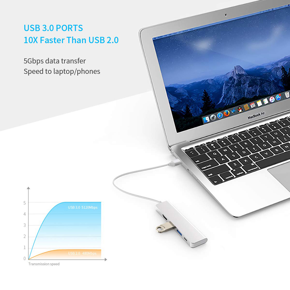 USB C HUB Type C Adapter Thunderbolt 3 Dex Station for Samsung Galaxy Note 8 S9 S8 With HDMI 4K USB 3 0 Ports for MacBook Pro in USB Hubs from Computer Office
