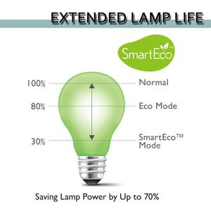 Image 3 - EB S02 EB S11 EB S12 EB W12 EB W16 EB X02 EB X12 EB X14 EB X14G EH TW550 EX3210 H494C Lampe De Projecteur pour ELPL67 pour EPSON