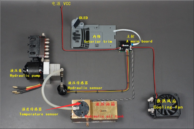 1/14 Rc Tamiya Actros Arocs Camion Escavatore Idraulico Interno Schermo Voltmetro Indicatore di Temperatura Manometro