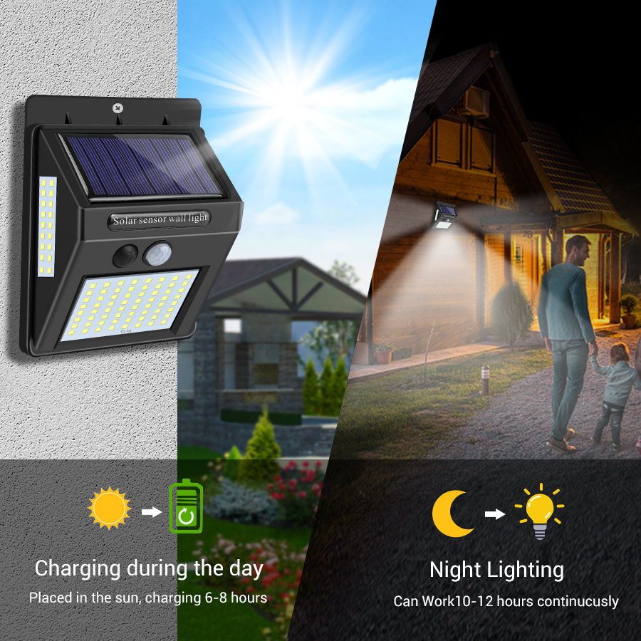 LED Rechargeable Outdoor Lighting, Solar Garden Light, Human Body Induction Motion Sensor, Outdoor Wall Safety Decorative Light