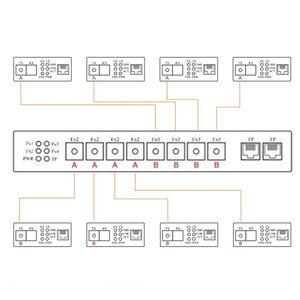 Image 5 - 10/100/1000m 8 sc 2 RJ45 utpギガビットイーサネットスイッチイーサネット繊維光メディアコンバータ 8 ポート 1.25 グラムsc pcbaボード 5V3A