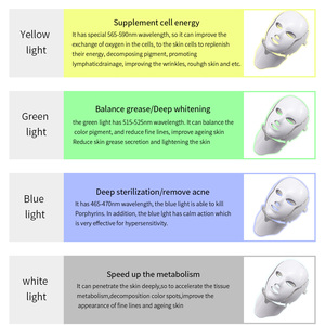Image 4 - 2 Type 7 Colors Light LED EMS Facial Mask Light Therapy Skin Rejuvenation Face Care Treatment Beauty Anti Acne Therapy Whitening