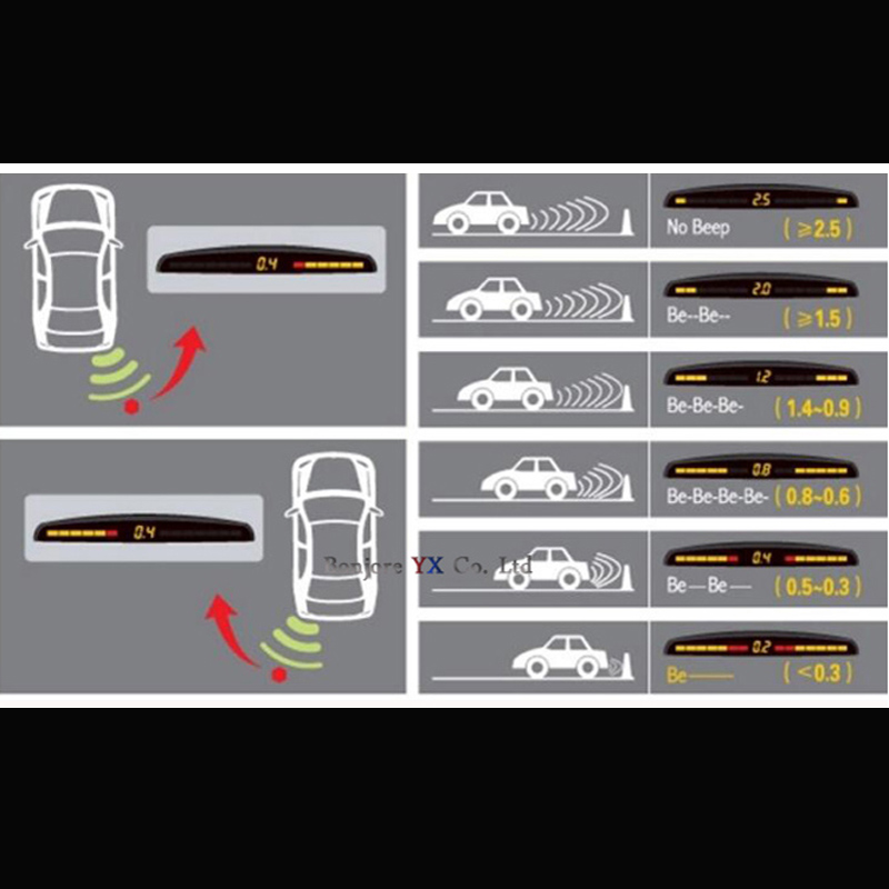 Image 3 - Koorinwoo LED display Car Parking Sensors 4 Radars Automobile Jalousie Parkmaster Car detector Parktronic Alarm Black white Grey-in Parking Sensors from Automobiles & Motorcycles