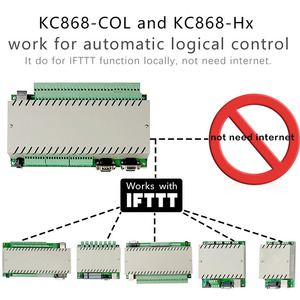 Image 4 - Kincony przemysłowy sterownik PLC IFTTT automatyczny moduł dla inteligentnego domu analogowe wejście cyfrowe RS232 485 Ethernet