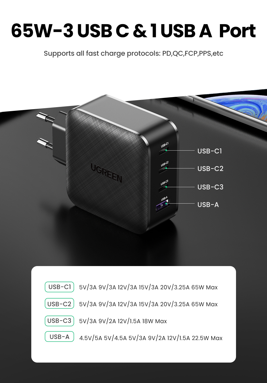 Ugreen 65W GaN Charger Quick Charge 4.0 3.0 Type C PD USB Charger with QC 4.0 3.0 Portable Fast Charger for iPhone Xiaomi Laptop