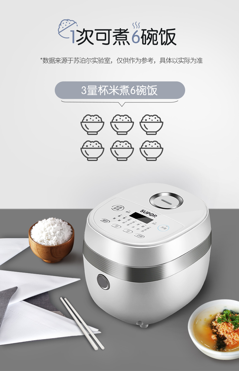 Rice Cooker Home Smart Mini Rice Cooker Single Small Dormitory 1-2 People 9