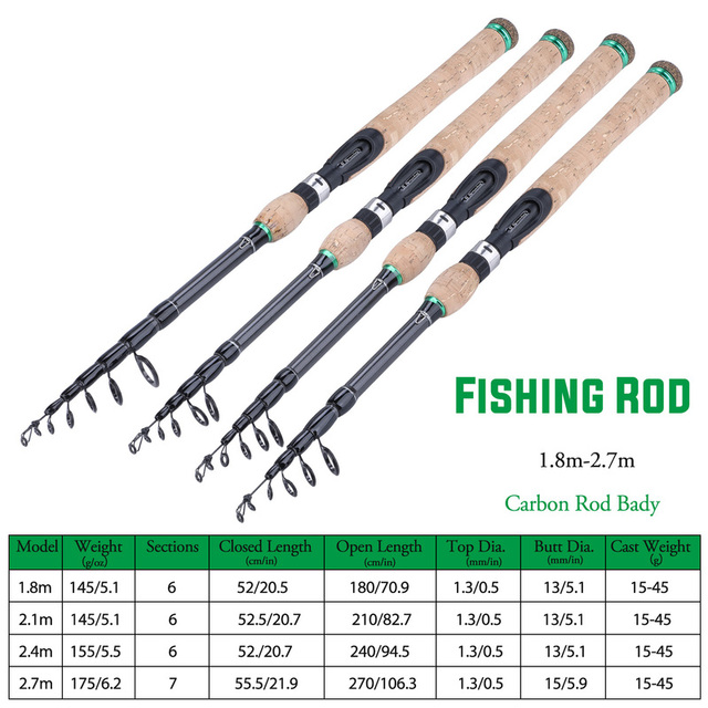 Best No1 Carbon Fiber Travel Fishing Rod Fishing Rods cb5feb1b7314637725a2e7: A-LQSSLY|A-RMHG