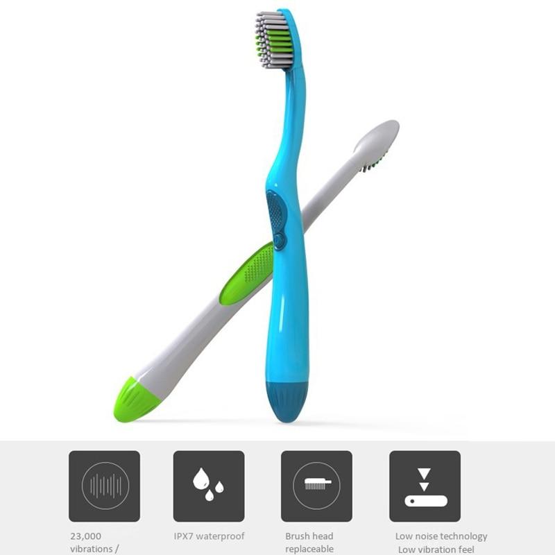 Rotating Electric Toothbrush Dental Care Teeth Brush Oral Hygiene Tooth Brush