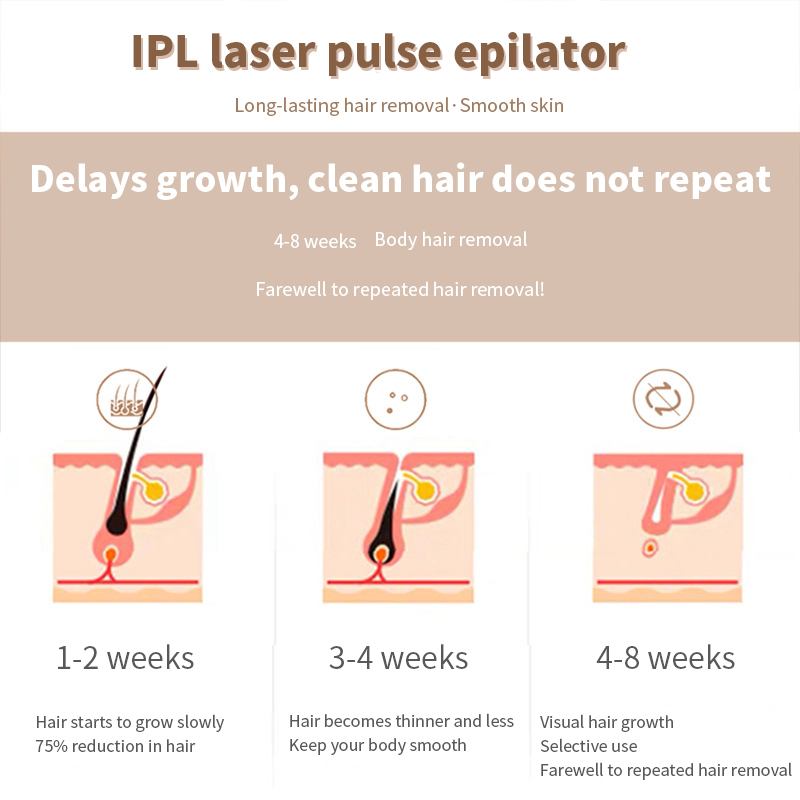 Top SaleEpilator Women Threading-Hair-Remover-Machine IPL Permanent Flash Professional Electric-Photo