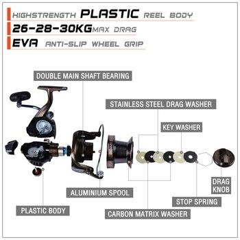 Best No 1 Bearing Fishing Reel Fishing Reels cb5feb1b7314637725a2e7: Black