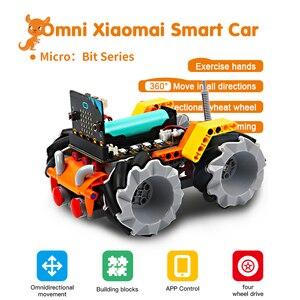 Programable Robotics Learning