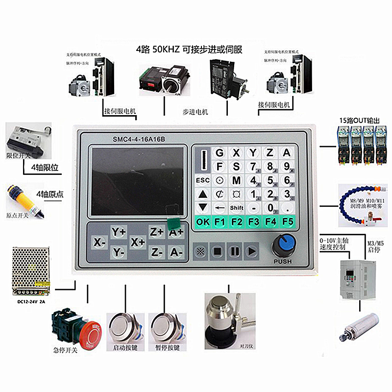 SMC4-4-16A16B 4 Axis 5Axis Breakout Board CNC Motion Controller For Carving Router Milling Engraving Machine Control System