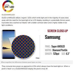 Image 2 - ORIGINAL 6.4 AMOLED Display mit rahmen für SAMSUNG Galaxy Note 9 Note9 N960D N960F LCD Touch Screen Digitizer Ersatz teil