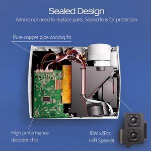 Image 4 - AUN светодиодный проектор F30/UP, разрешение 1920x1080P. Обновление 6500 люмен, Full HD проектор для домашнего кинотеатра, HDMI 3D проектор, P