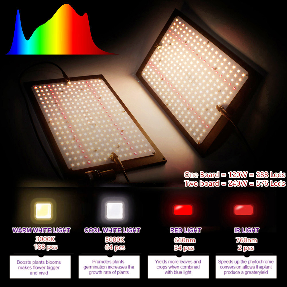Spain Warehose Dropshipping 240W Led Grow Light Samsung LM301B Board Full Spectrum  3000K 5000K 660nm IR DIY (MW-XLG -Driver)