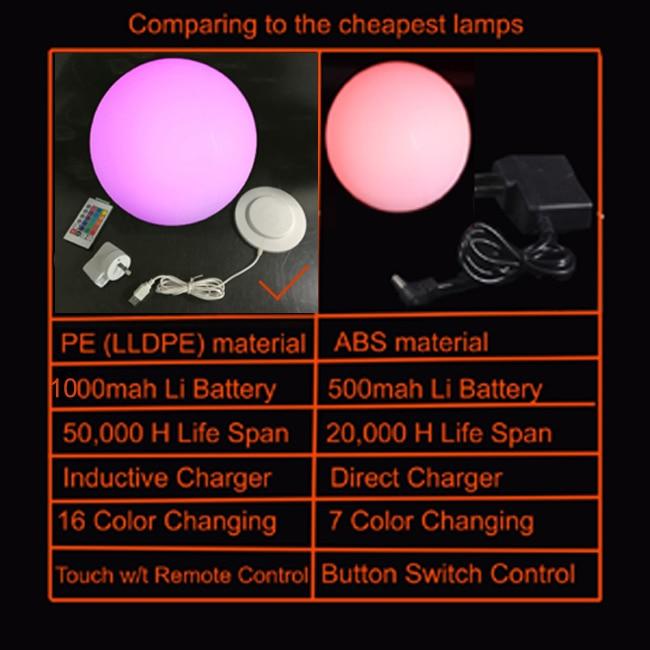 Skybesstech d30cm usb recarregável lâmpada de incandescência