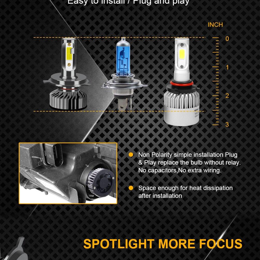 Image 4 - ZTZPIE 12V 3000K 4500K 6000K 8000K 12000LM 9005 H1 H4 Turbo Led Headlight H3 H7 H11 9006 Canbus Led Bulbs Super Bright COB LightCar Headlight Bulbs(LED)   -