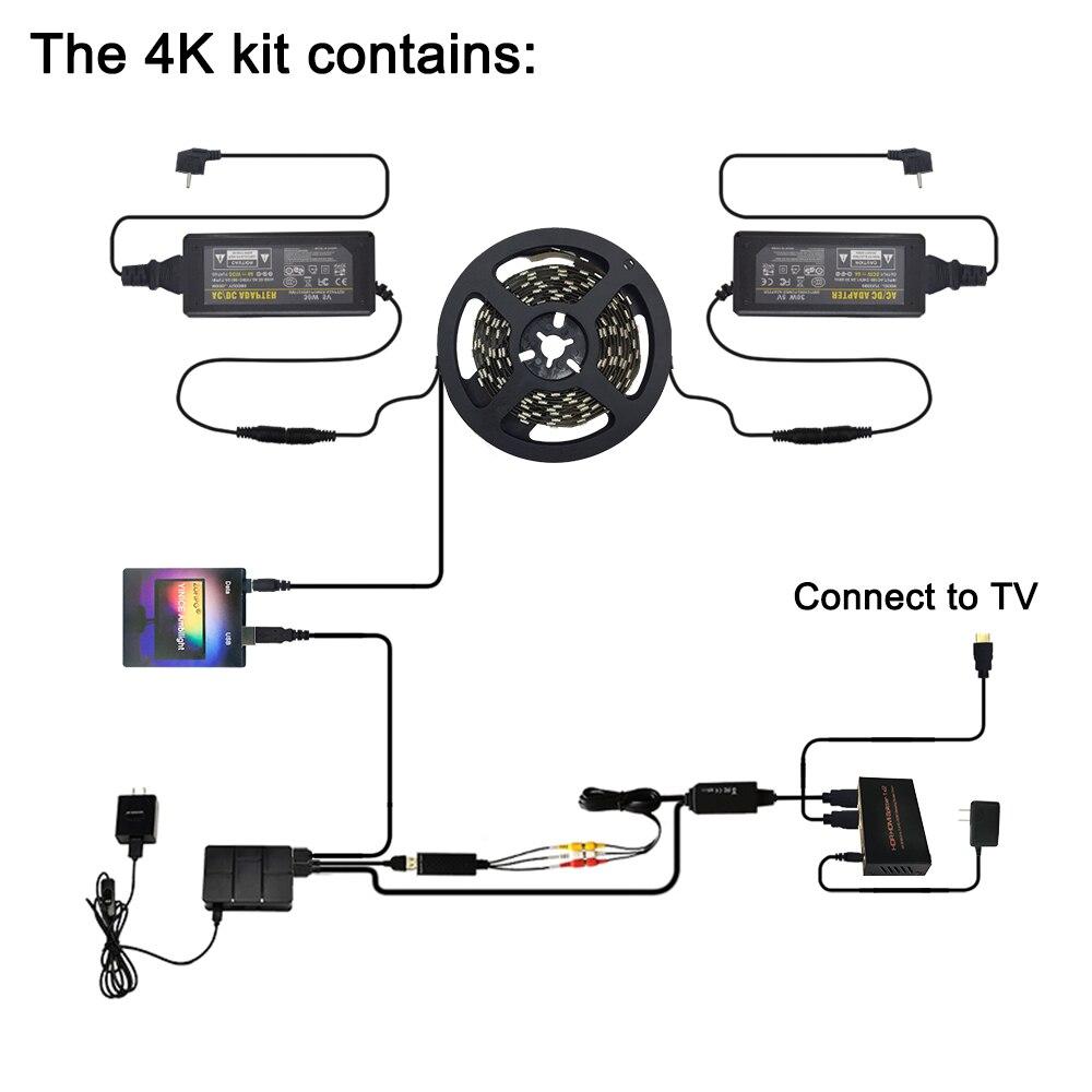 4k kit 02