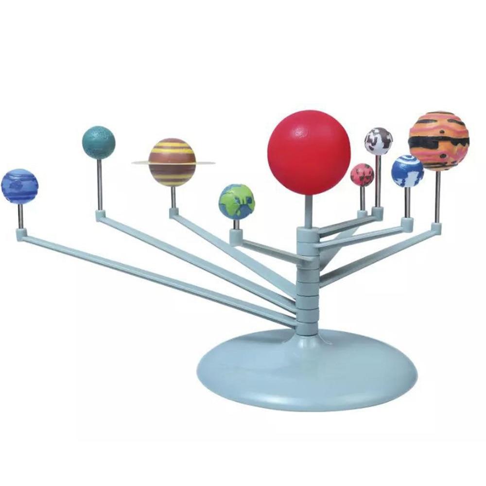Solar System Model Nine Planets Kit Astronomy Painting Model Science Planetarium Education Toys For Child Miniature Tool Plastic