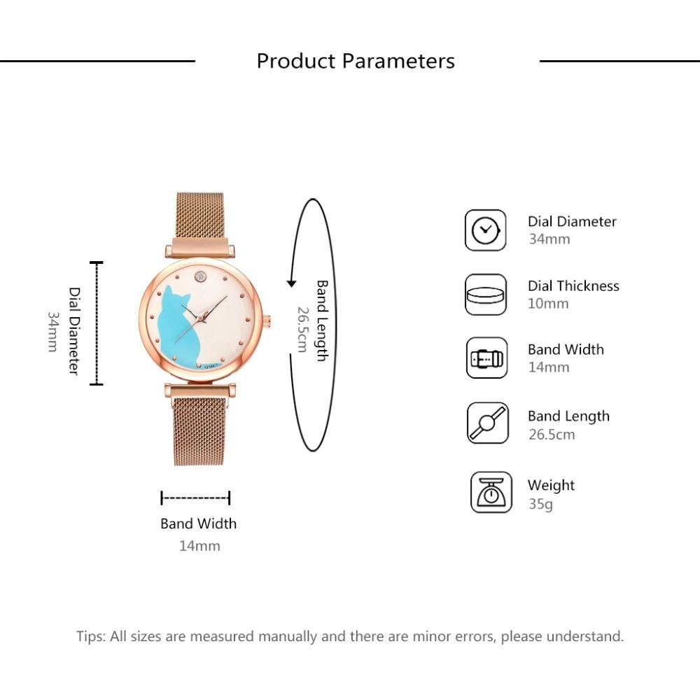 产品参数 (2)