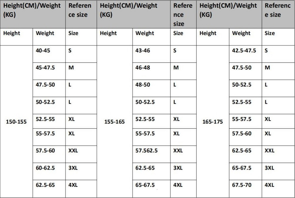 height and weight reference
