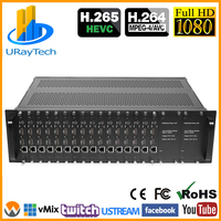 https://ae01.alicdn.com/kf/H4572a01b73684767aecb9fd729db2ec0H/3U-Rack-HEVC-16-HDMI-TO-IP-IPTV-Encoder-H-265-H-264.jpg