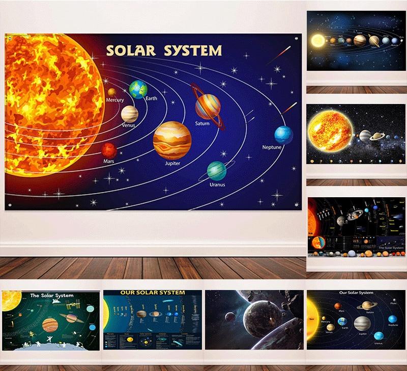Постер на холсте с изображением Вселенной, планеты, солнечной системы, Детская образовательная картина с изображением земли, классной комн...