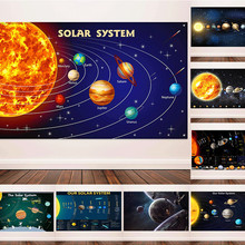Canvas Painting Poster Planet Earth-Classroom Solar-System Wall-Art Universe Education