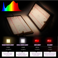 Full Spectrum 120W 240W Quantum LED Grow Lights Board Samsung LM301H/LM301B SK 3000K for Greenhouse