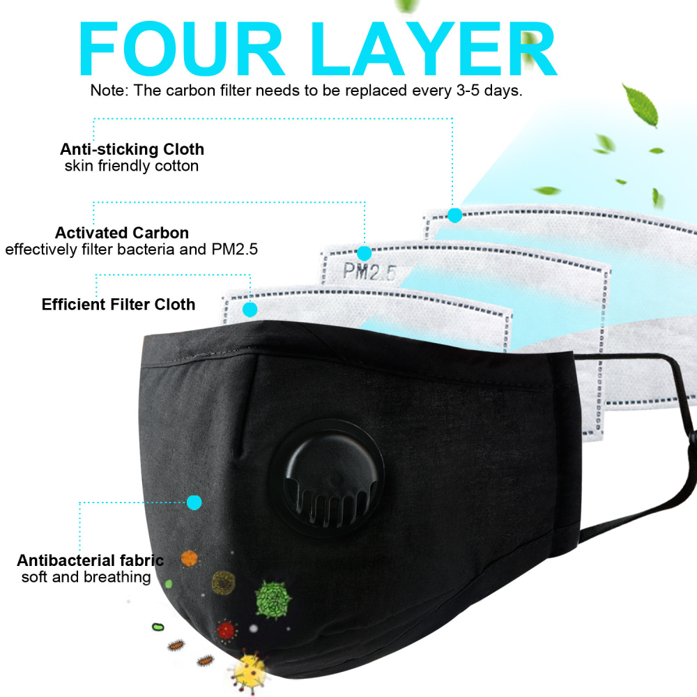 1 Filters Activated Carbon Dustproof Mask, Face Mask Anti Pollen Allergy PM2.5 Dust Valves Mask Without Filter Cotton Sheet