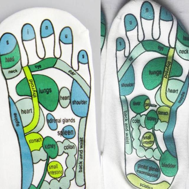 Acupressure Socks