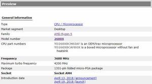 Image 2 - Nieuwe amd ryzen 5 2600x cpu 3.6GHz 6 Core 12 Draad 95W TDP processador Socket am4 desktop met gloednieuw verzegelde doos cooler fan