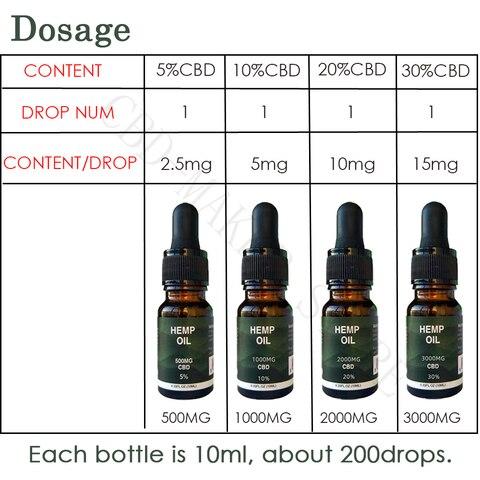 cdb da pureza 10 ml cbd dentro