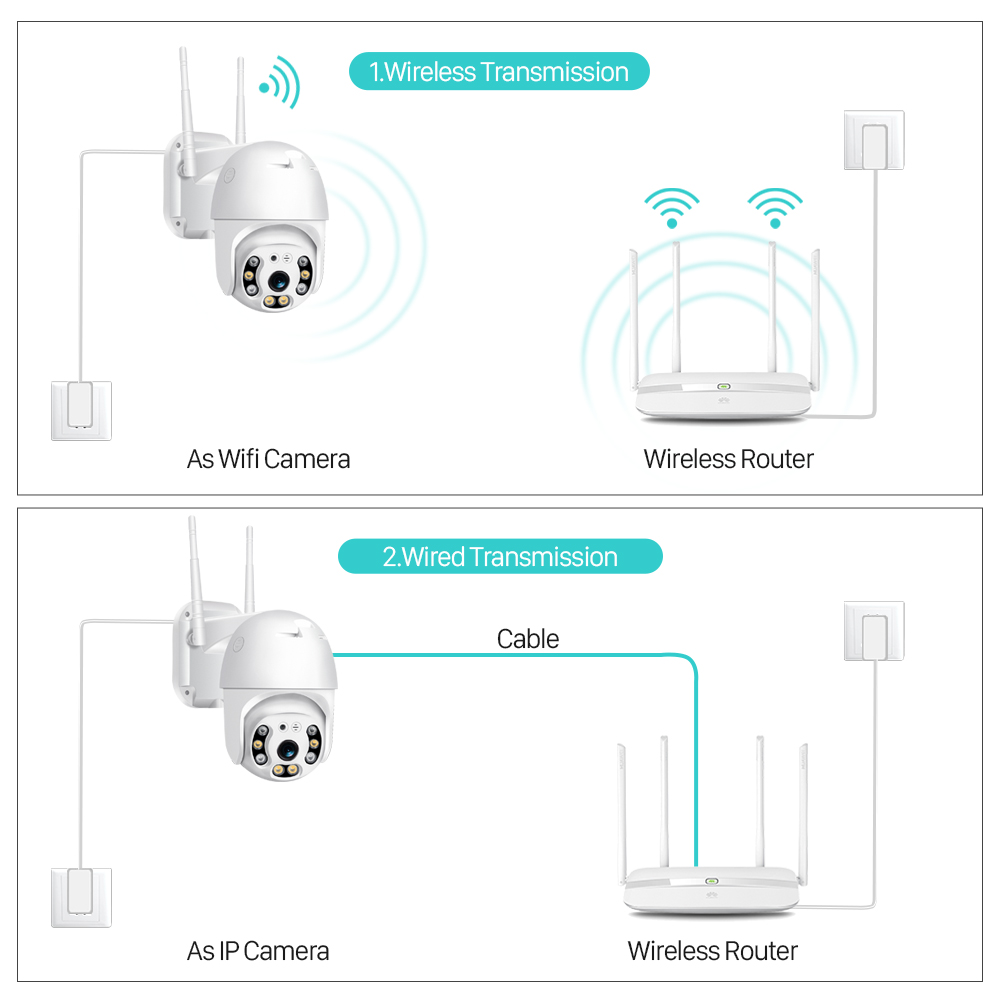 H460e557ac91148bdab1099fc6a202591A BESDER 1080P Outdoor Speed Dome Wifi Camera 2MP H.265 Audio PTZ Wireless Camera Cloud-SD Slot ONVIF Home Surveillance IP Camera